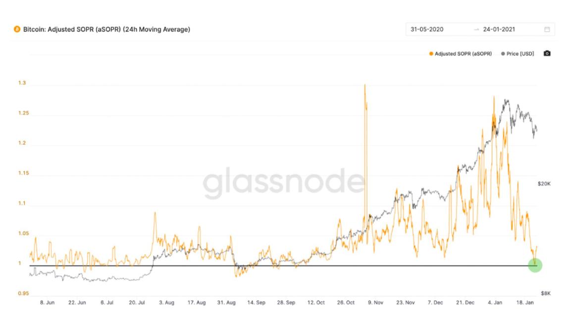 """Kaip užsidirbti Bitcoin? Sužinokite, kaip uždirbti nemokamą """"Bitcoin """""""